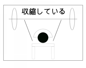 benchpressconstruction