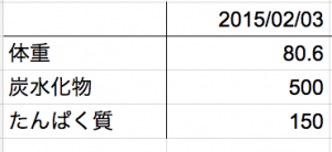 スクリーンショット 2015-02-14 13.32.36